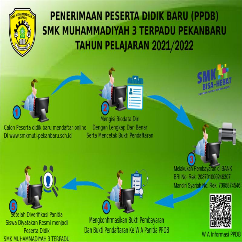 INFORMASI PPDB TP. 2021/2022