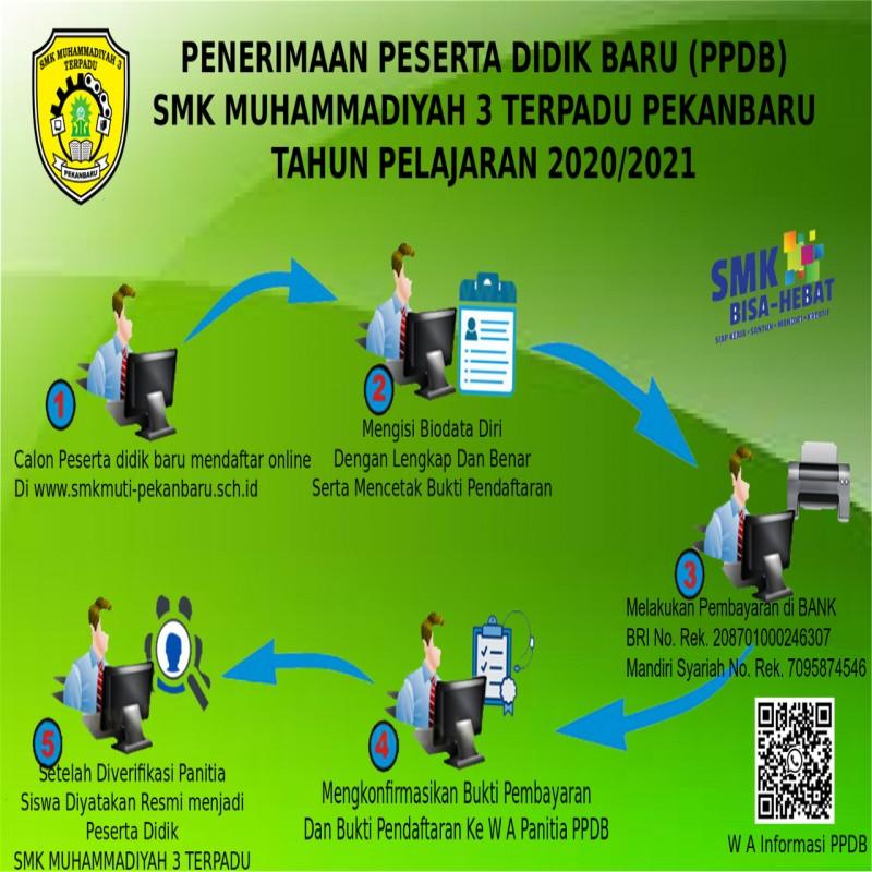 INFORMASI PPDB TP. 2020/2021 GELOMBANG ll